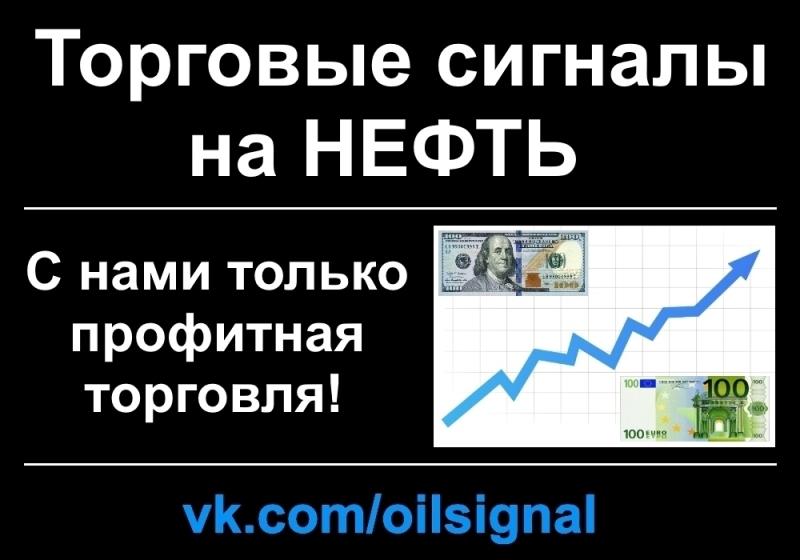 Торговые сигналы Нефть